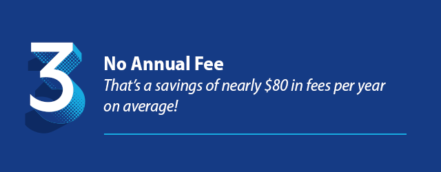 Reason 3 - No Annual Fee That's a savings of nearly $80 in fees per year on average!